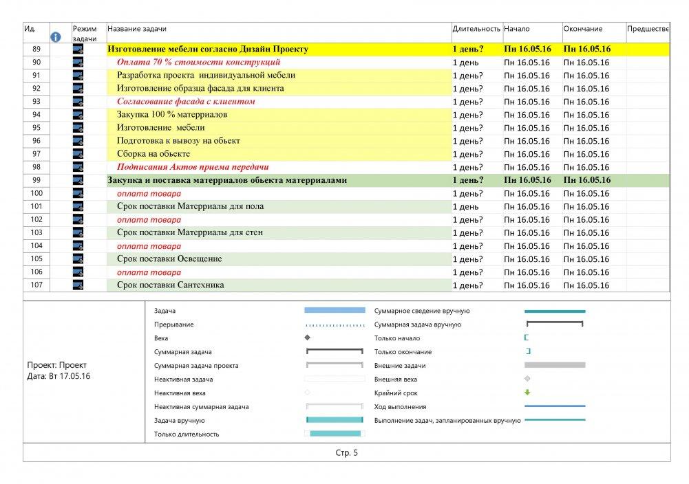 upravlenie-stroitelstvom Управление Дизайн-Проектом